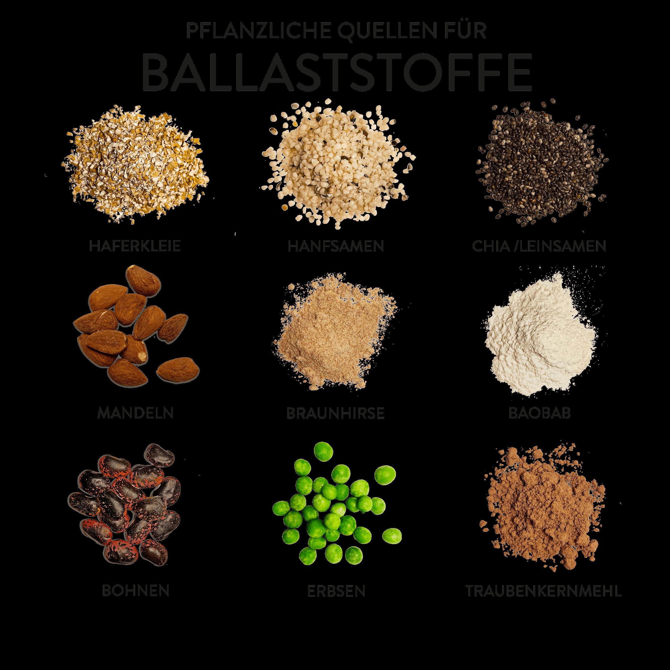 Lebensmittel mit Ballaststoffen