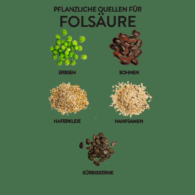 Lebensmittel mit Folsäure