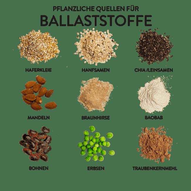 Übersicht über Lebensmittel mit Ballaststoffen